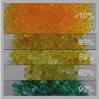 Colour change of orange indicating silica gel showing saturation in %