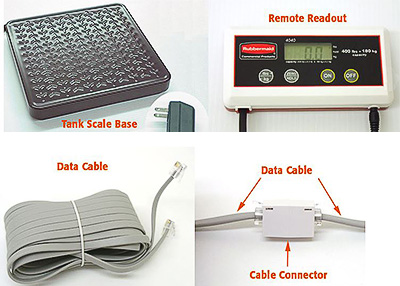 Tank scale kit with remote display to measure CO2 consumtion