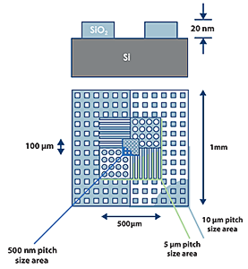 CS-20NG AFM calibration standard
