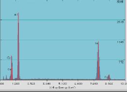 EM-Tec TC3 TEM EDX calibration standard thin Cu foil on Al grid